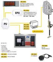 Автоматическая система мод. Gartec FMS